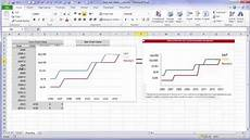 Excel Chart Mouse Over Label Excel Chart Vertical Text Labels Youtube