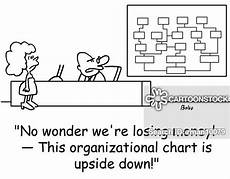 Funny Organizational Chart Organizational Charts Cartoons And Comics Funny Pictures