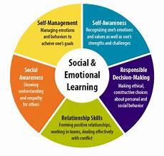 social emotional learning welcome