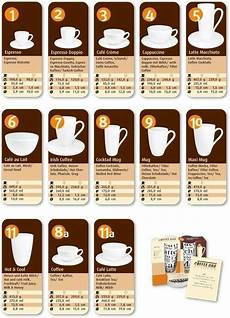 Coffee Cup Sizes Chart What Type Of Coffee Cups Available In Usa Quora