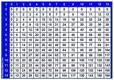Multiply Chart Multiplication Table Printable Photo Albums Of