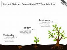 Linear Opposition Process Powerpoint Presentation Diagrams