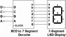 7 Segment Display Chart Electronics Projects And Tutorials Digital Systems Part 4