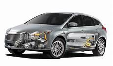 ford ev 2020 برنامه های فورد برای تولید مدل های الکتریکی تا سال 2020