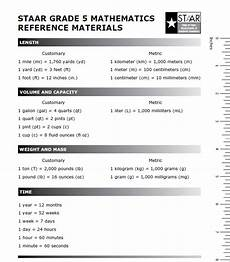 Staar Geometry Formula Chart Search Results For 8th Grade Staar Math Reference Chart