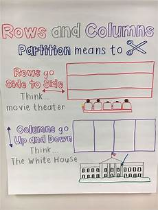 Partition Chart Partitioning Rectangles Into Rows And Columns Anchor Chart