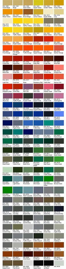 Green Car Paint Color Chart Ral Color Chart Online Lighting