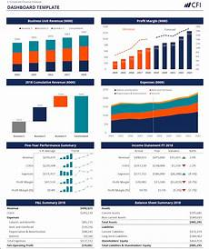 Excel Finance Template Financial Dashboard Template Download Free Excel Template
