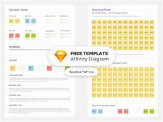 Affinity Diagram Template Free Free Sketch Template For Building A Meaningful Affinity