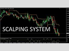 Scalping Forex Brokers   Investoo.com