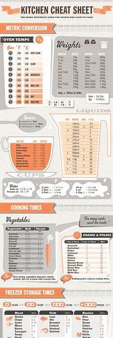 Convection Conversion Chart Convection Oven Conversion Chart Using The Convection