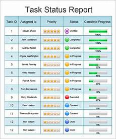Status Report Formats Free 9 Sample Status Reports In Google Docs Ms Word