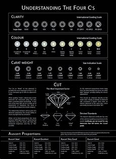 Curious About The Cremation Diamond Manufacturing Process