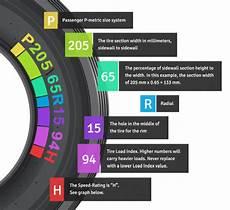 Tire Size Chart Explained Tire Size Explained