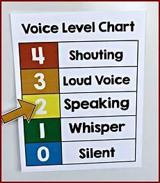 Voice Chart Voice Level Chart Freebie Make Take Amp Teach