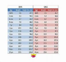 Average Weight To Height Chart Height Weight Chart Templates 12 Free Excel Pdf