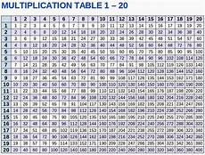Times Table Chart Up To 20 Printable Printable Multiplication Table Chart Up To 20 New Blog