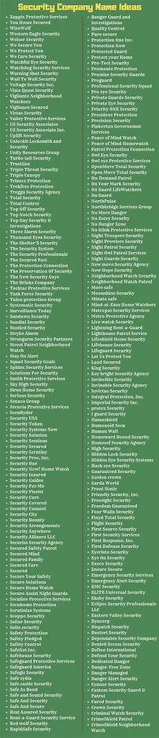 Security Companies Name 300 Security Company Name Suggestions Enlightening Words