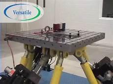 Earthquake Shaking Table Versatile Measuring Instruments Vmi Seismic Shaker Table