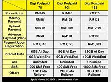 Apple iPhone SE Price In Malaysia RM1749   MesraMobile