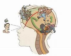hjernen formes av bruken rvts s 248 r