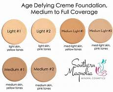 Ricci Foundation Colour Chart Foundation Color Charts Southern Magnolia Mineral Cosmetics