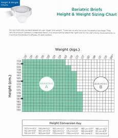 Prevail Size Chart Prevail Speciality Briefs Sample Medprodirect Canada