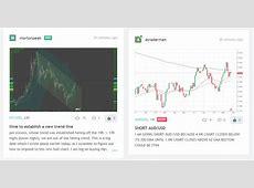 TradingView.com Review: Read Before You Upgrade   Top