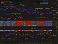 Free Renko Charts Online Renko Chart With Thv5 Trading System Forex Free Signals