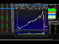 Tim Sykes Chart Patterns Tim Sykes Reviews 3 Classic Penny Stock Patterns Youtube