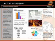 Research Poster Template Free Home Poster Printing Libguides At Oklahoma State