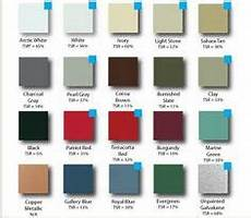 Tin Roofing Color Chart Metal Roofs Color Chart Metal Roof Color Chart From