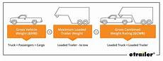 5th Wheel Towing Capacity Chart 5th Wheel Towing Capacity Chart Ultimate Towing Guide