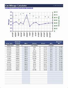 Gas Mileage Chart Download A Free Mileage Log And Gas Mileage Calculator For
