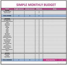 Yearly Expenses Spreadsheet Yearly Bills Spreadsheet Throughout Monthly Bills