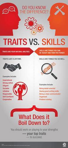 Good Skills And Abilities Traits Vs Skills Personal Development Do You Know The