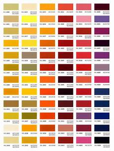 Powder Coat Colour Chart Nz Powder Coating Colors For Awning Frames M Amp M Awnings