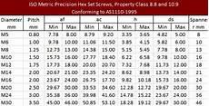 Metric Screw Size Chart Metric Pc8 8 Set Screws High Tensile