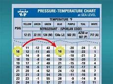 R410a Pt Chart Dupont Pt Chart 101 Youtube Refrigeration And Air