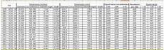 Tire Revolutions Per Mile Chart Revolutions Per Mile Please Help Page 2 Ford F150