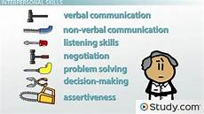 What Is The Definition Of Interpersonal Skills Interpersonal Skills In The Workplace Examples And