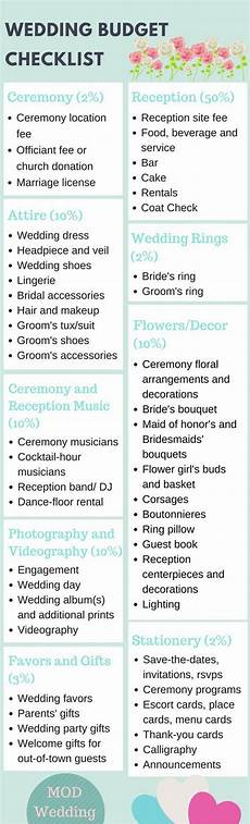 Checklist For A Wedding 10 Useful Wedding Planning Infographics To Give Some Ideas