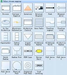 Manufacturing Flow Chart Symbols Talk Lean Manufacturing Wikipedia
