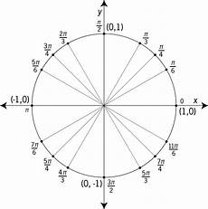 Unit Circle With Tangents Unit Circle Labeled At Special Angles Clipart Etc