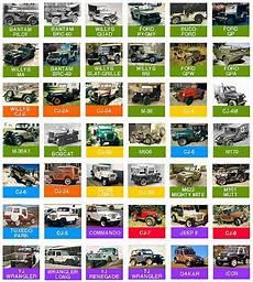 Jeep Wrangler Model Comparison Chart Jeep Wrangler History Jeep Wrangler Outpost