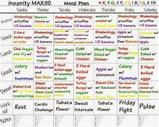 Insanity Food Plan Insanity Max 30 Week 1 Review