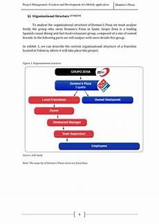Domino S Pizza Organizational Chart In Malaysia Domino S Pizza Project