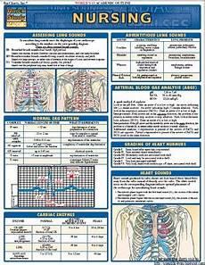 Quick Study Charts Pdf Barcharts Quickstudy Nb4free
