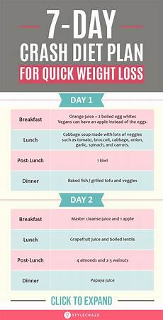 Diet Chart For Girl To Lose Weight Best Crash Diet For Fast Weight Loss Diet Plan Side Effects