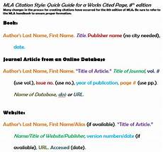 Mla Source Cite 2 Quotes How To Cite In Mla From Website